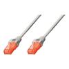 Antenna TV ITB Solution - Digitus cat 6 utp patch cable