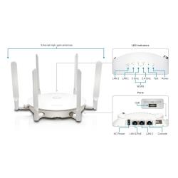 Access point Dell SonicWall - Sonicpoint ace with poe injector, include 3-yrs 24x7 support