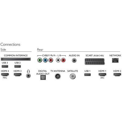 Philips - 55 SMART TV LED ULTRA SOTTILE 4K