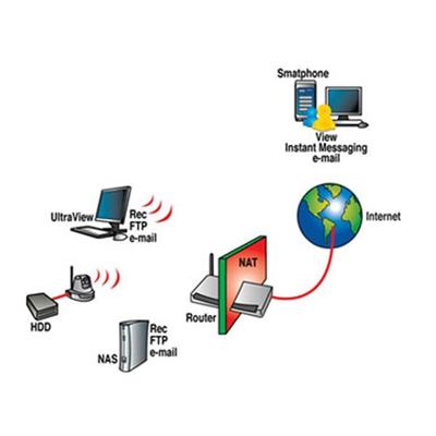 Telecamera per videosorveglianza Digicom - IPCAMERA 400HD