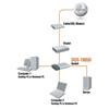 DGS-1005D - dettaglio 6