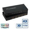 câble Nilox - Nilox - Répartiteur vidéo/audio...