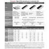 TS960GJDM500 - détail 1
