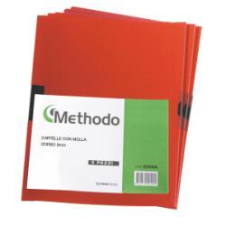 Cartelletta Metodo - X200703
