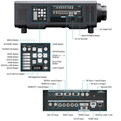 Videoproiettore Panasonic - Pt-dz21k2e